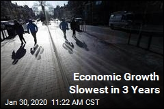 Economic Growth Slowest in 3 Years