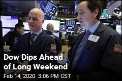 Dow Dips Ahead of Long Weekend
