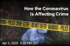 How the Coronavirus Is Affecting Crime