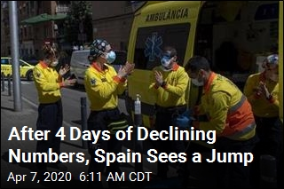 After 4 Days of Declining Numbers, Spain Sees a Jump