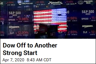Stock Market Off to Another Strong Start