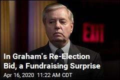 In Graham's Re-Election Bid, a Fundraising Surprise