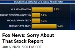 Fox News: Uh, Sorry About That Stock Report