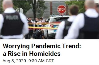 Worrying Pandemic Trend: a Rise in Homicides