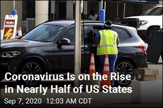 Coronavirus Is on the Rise in 22 Out of 50 States