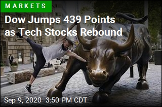 Dow Up 439 Points s as Tech Stocks Bounce Back