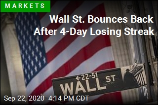 Wall Street Halts 4-Day Losing Streak