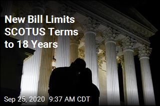 New Bill Limits SCOTUS Terms to 18 Years