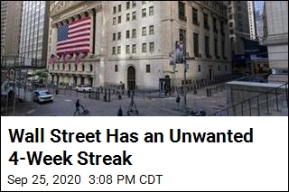 Wall Street Has an Unwanted 4-Week Streak