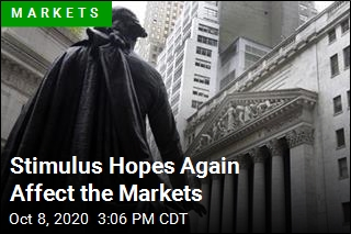 Stimulus Hopes Again Affect the Markets