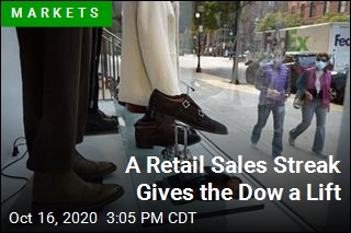 A Retail Sales Streak Gives the Dow a Lift