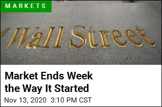 Market Ends Week the Way It Started