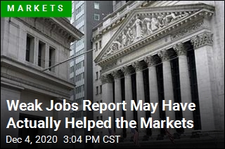 Weak Jobs Report May Have Actually Helped the Markets