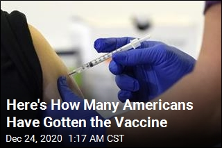 Here's How Many Americans Have Gotten the Vaccine
