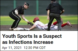 Youth Sports Is a Suspect as Infections Increase