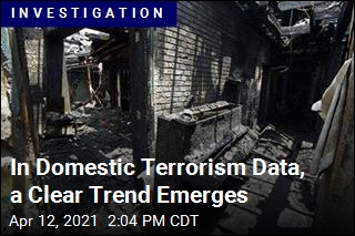 In Domestic Terrorism Data, a Clear Trend Emerges