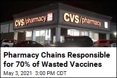 Biggest Wasters of COVID Shots: CVS, Walgreens