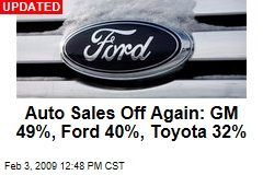 Auto Sales Off Again: GM 49%, Ford 40%, Toyota 32%