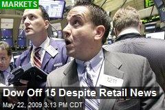 Dow Off 15 Despite Retail News