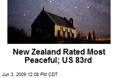New Zealand Rated Most Peaceful; US 83rd