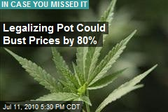 Legalizing Pot Could Bust Prices by 80%
